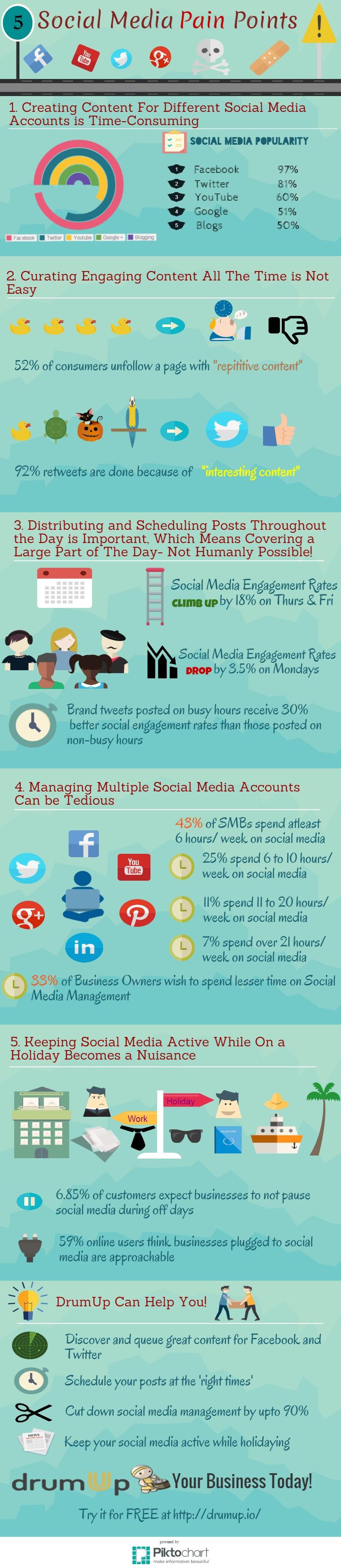 DrumUp_Infographic