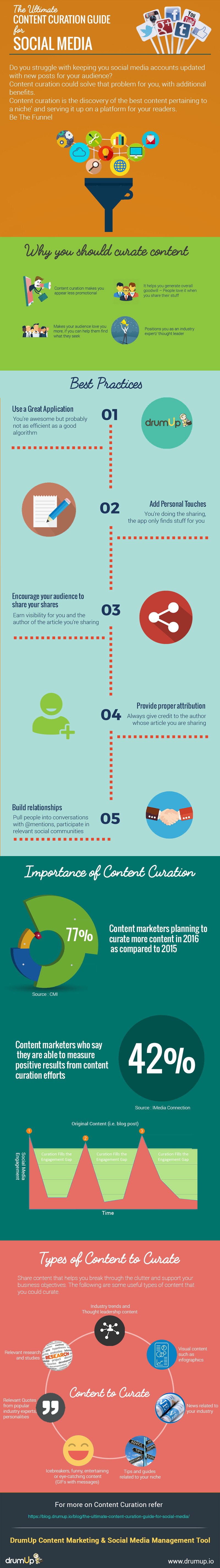 Content-curation-infographic-2