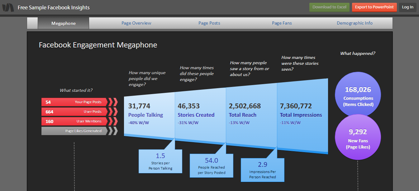 SimplyMeasured - Social Media Analytics