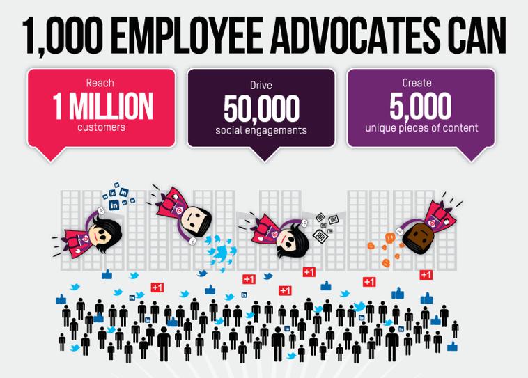 employee-advocate-infographic